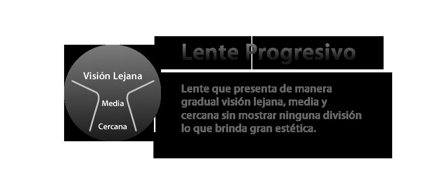 lente_progresivo